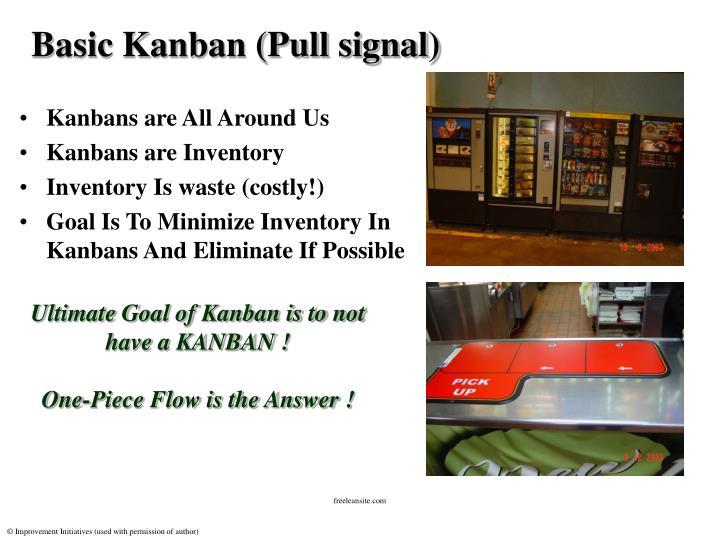 Basic Kanban (Pull signal)