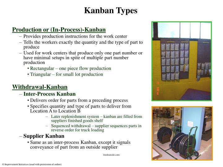 Kanban Types