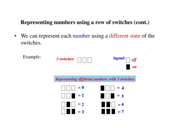Representing numbers using a row of switches (cont.)