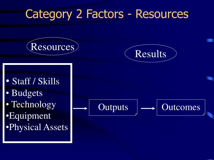 Category 2 Factors - Resources