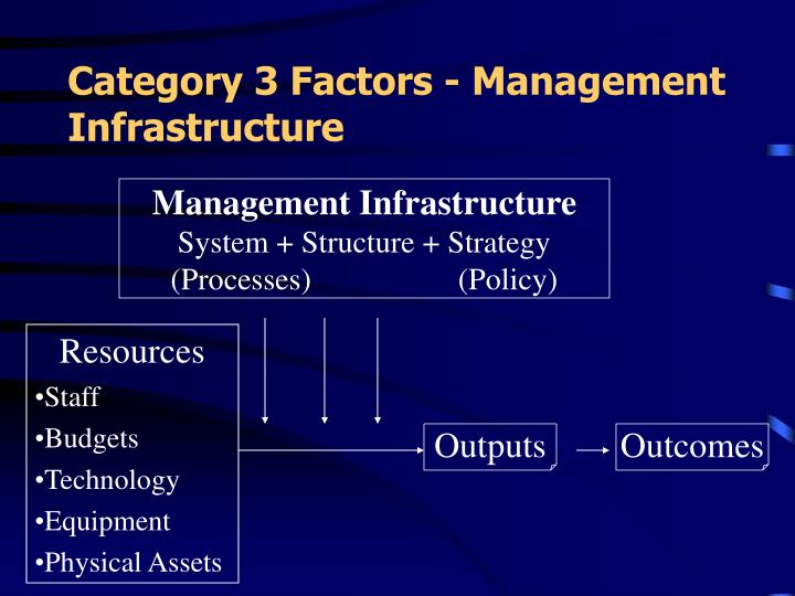Category 3 Factors - Management Infrastructure