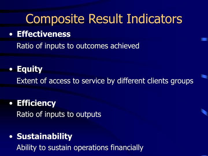 Composite Result Indicators