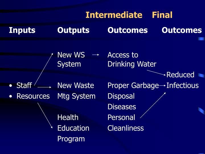 IntermediateFinal
