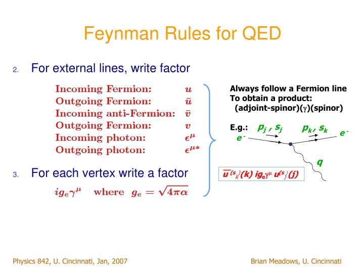 Feynman Rules for QED