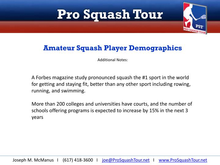 Amateur Squash Player Demographics