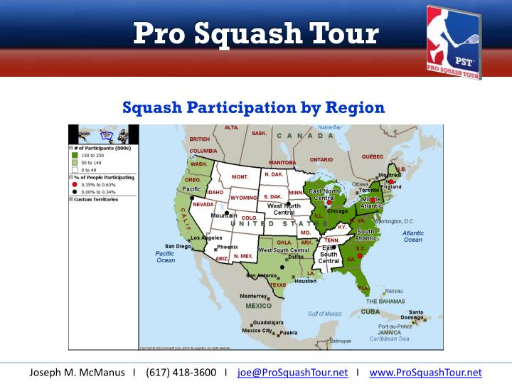 Squash Participation by Region