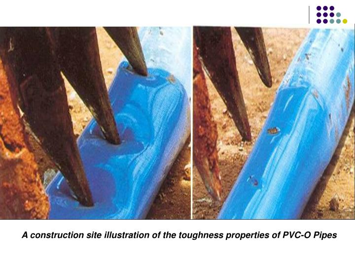 A construction site illustration of the toughness properties of PVC-O Pipes