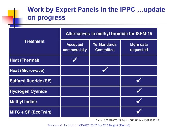 Work by Expert Panels in the IPPC …update on progress
