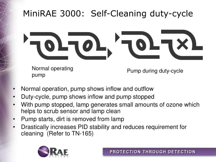 MiniRAE 3000:  Self-Cleaning duty-cycle