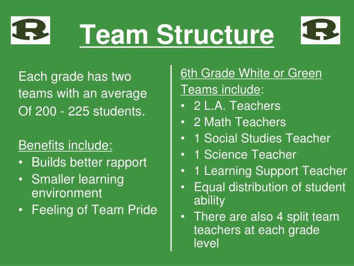 Each grade has two