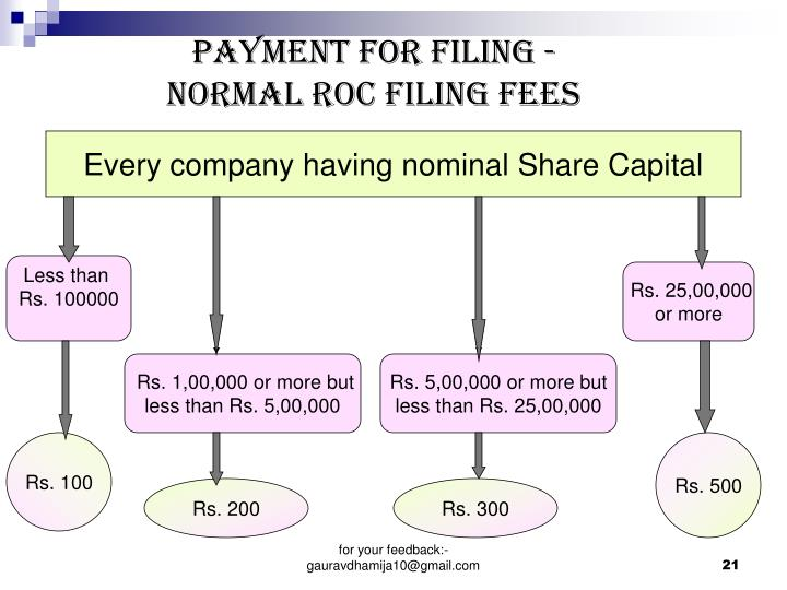 Payment for filing -