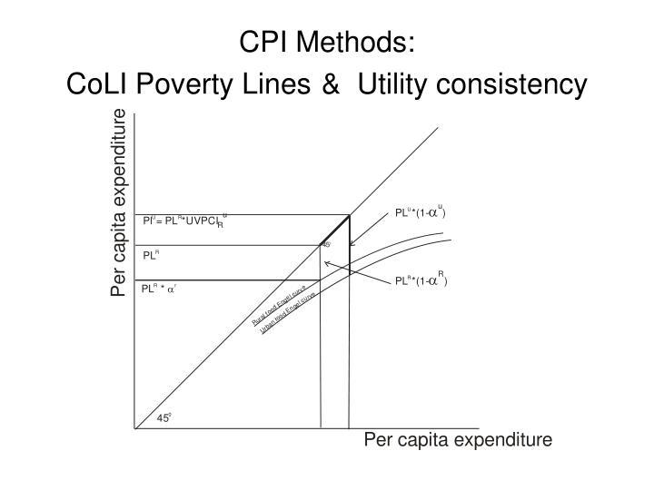 CPI Methods: