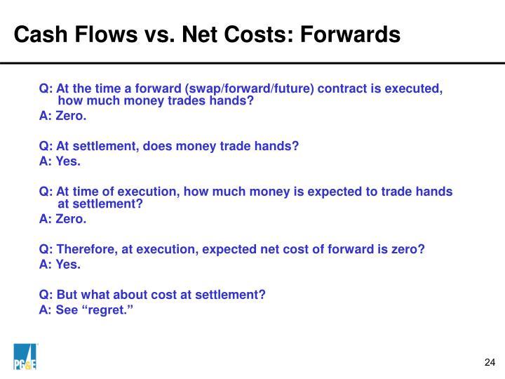 Cash Flows vs. Net Costs: Forwards