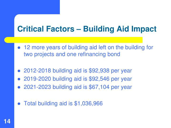 Critical Factors – Building Aid Impact