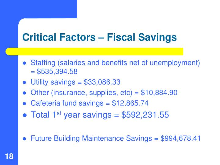 Critical Factors – Fiscal Savings