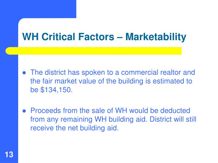 WH Critical Factors – Marketability