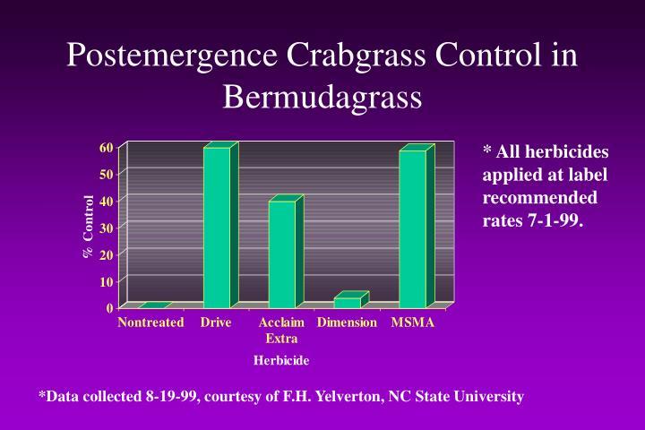Postemergence Crabgrass Control in Bermudagrass