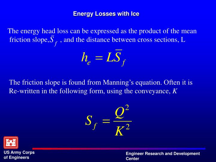 Energy Losses with Ice