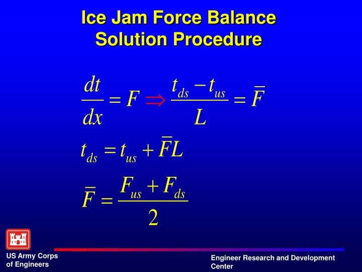 Ice Jam Force Balance