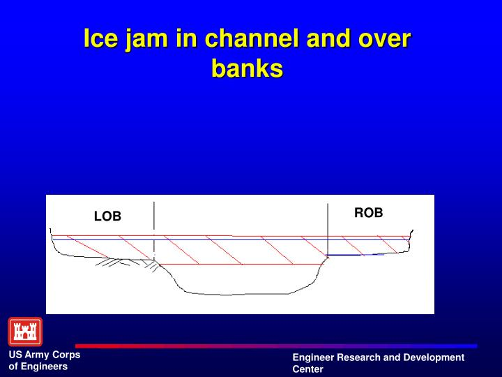 Ice jam in channel and over banks