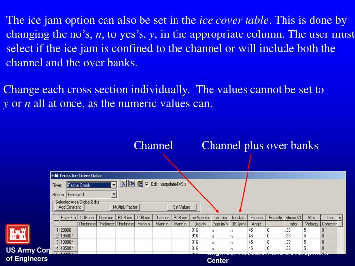 The ice jam option can also be set in the