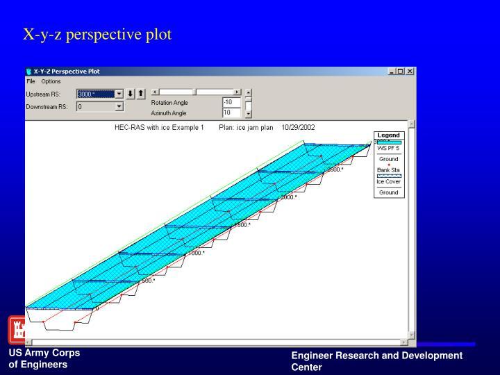 X-y-z perspective plot