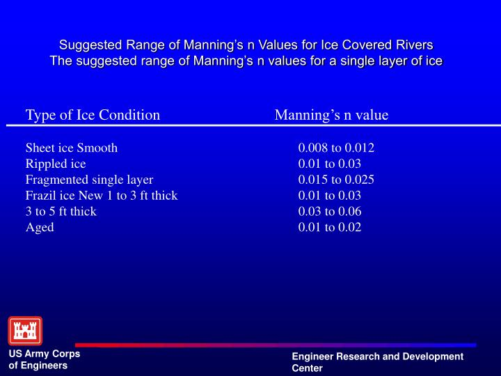 Suggested Range of Manning's n Values for Ice Covered Rivers
