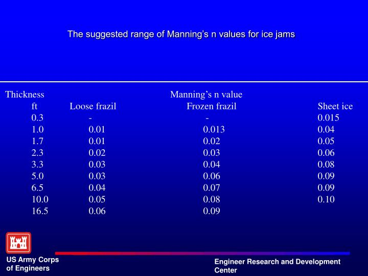 Thickness 				          Manning's n value