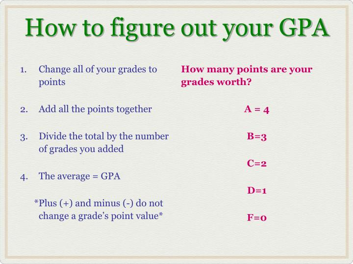 Change all of your grades to points