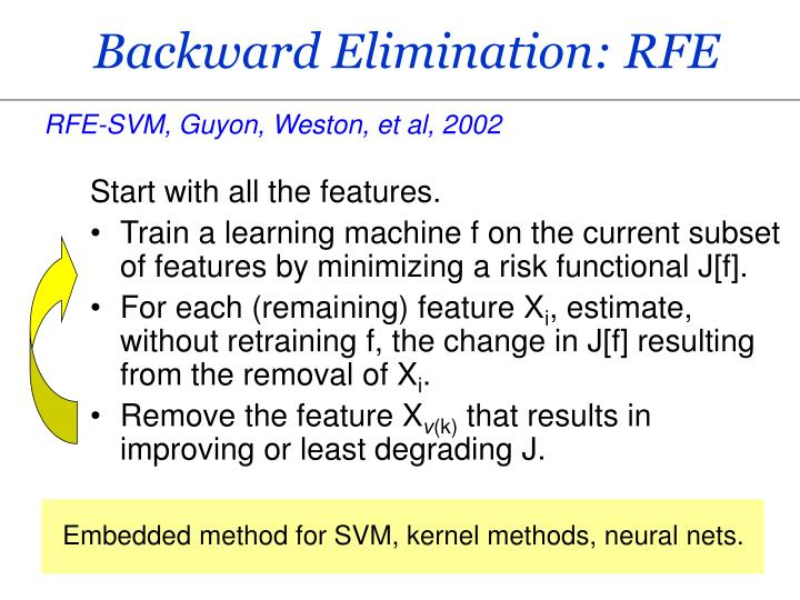 Backward Elimination: RFE