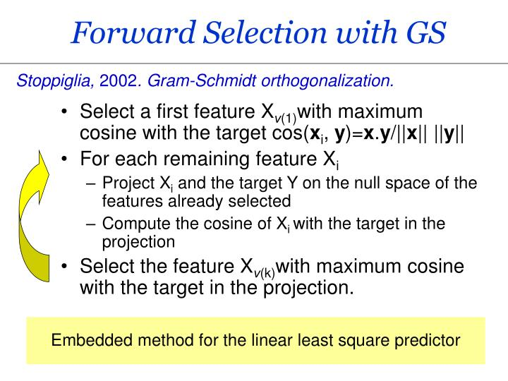 Forward Selection with GS