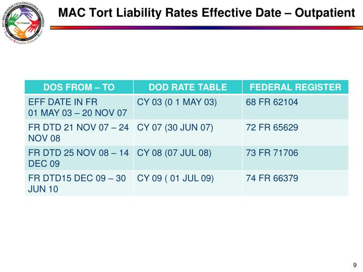 MAC Tort Liability Rates Effective Date – Outpatient