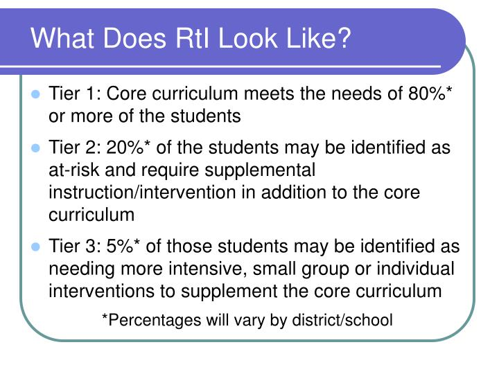 What Does RtI Look Like?