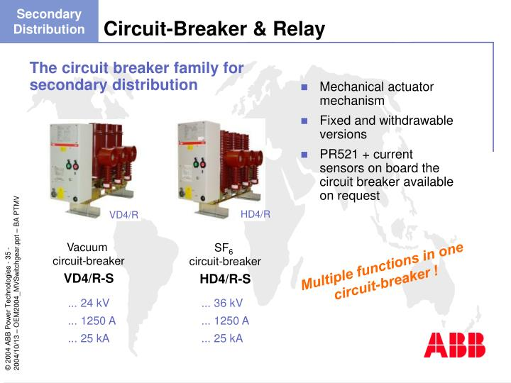 The circuit breaker family for secondary distribution