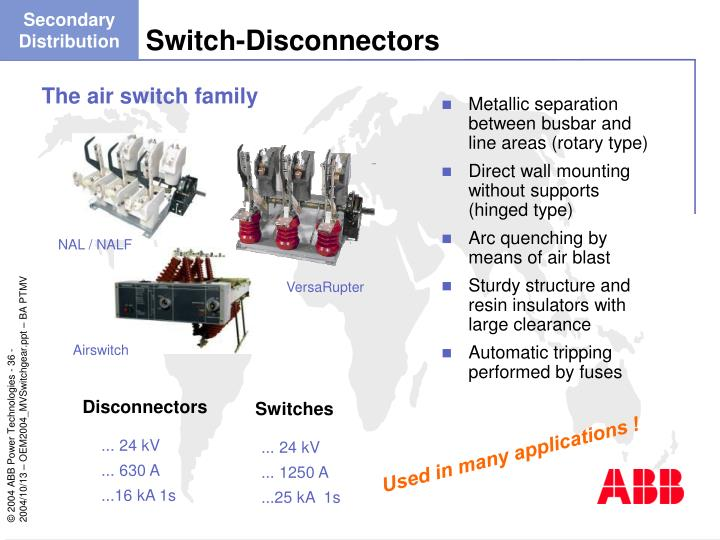 The air switch family