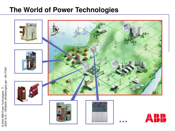 The world of power technologies