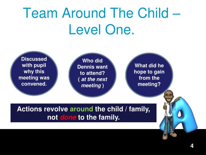 Team Around The Child – Level One.