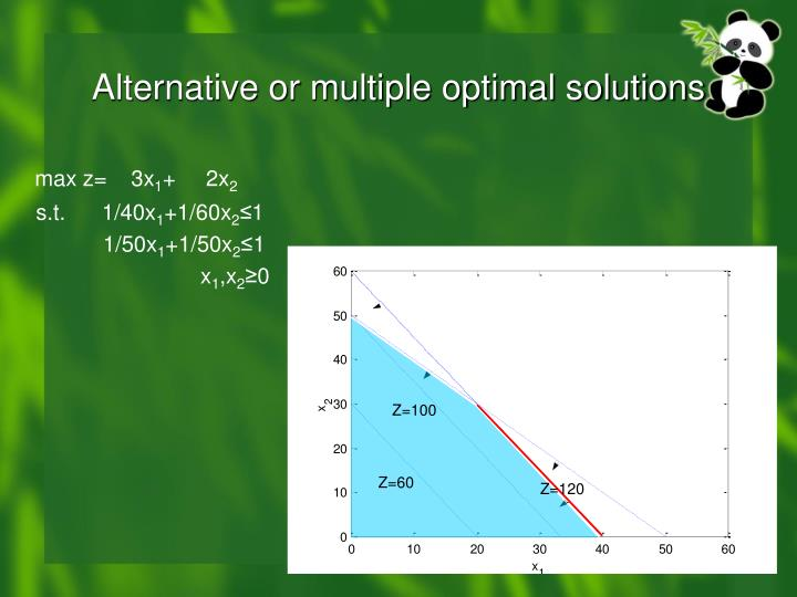 Alternative or multiple optimal solutions