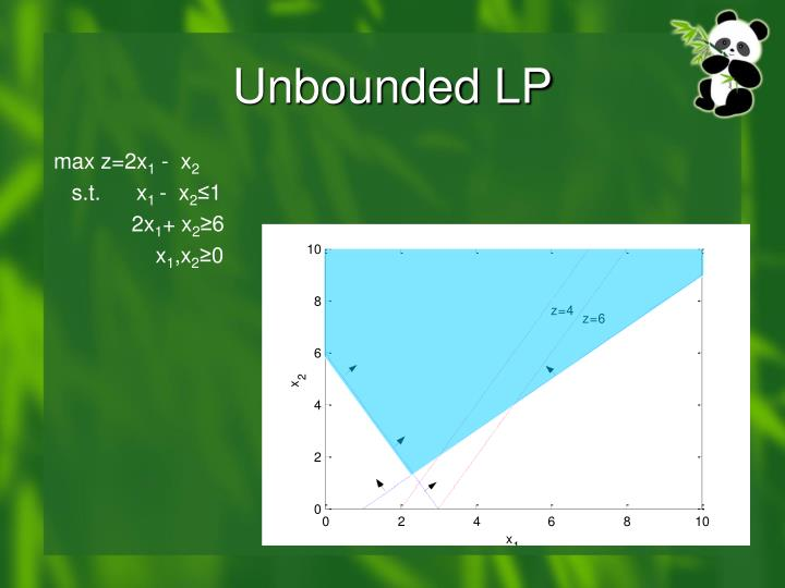 Unbounded LP