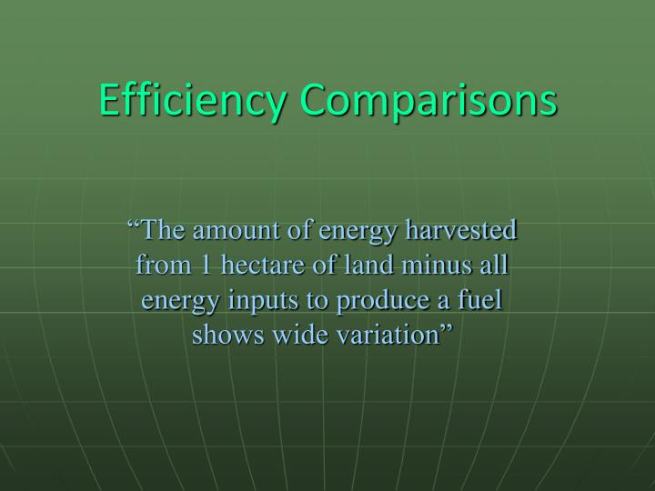 Efficiency Comparisons