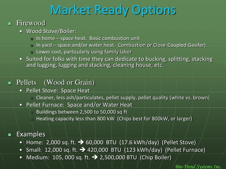 Market Ready Options