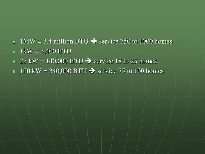 1MW = 3.4 million BTU