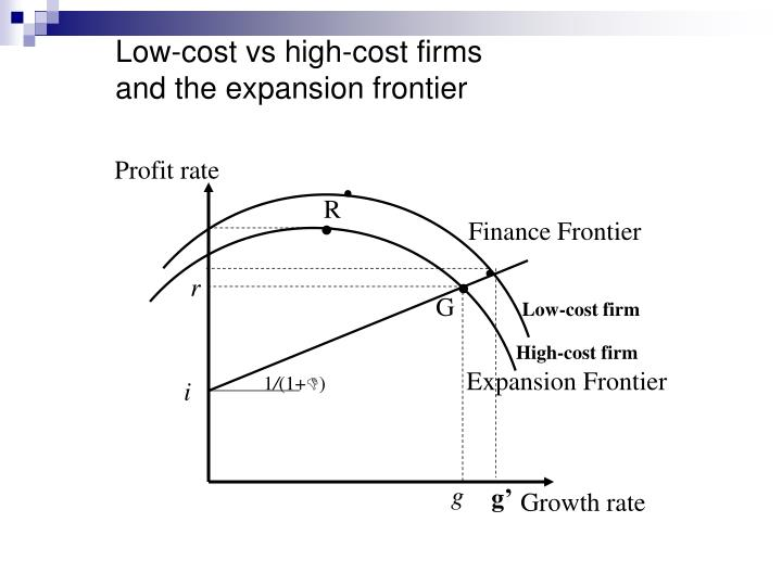Low-cost vs high-cost firms