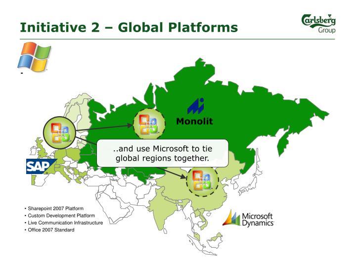 Initiative 2 – Global Platforms