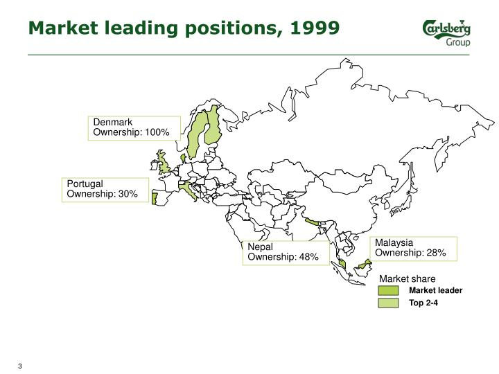 Market leading positions, 1999