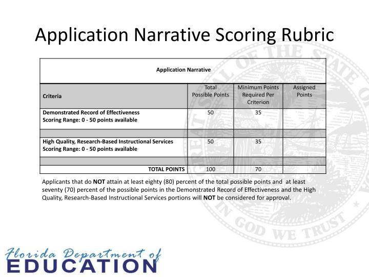 Application Narrative Scoring Rubric
