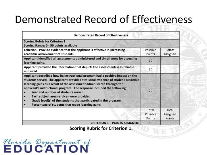 Demonstrated Record of Effectiveness