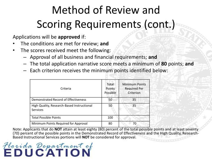 Method of Review and