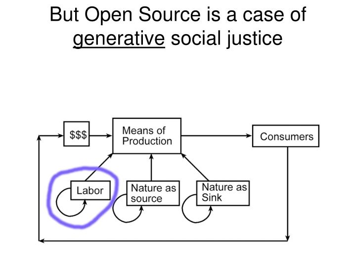 But Open Source is a case of