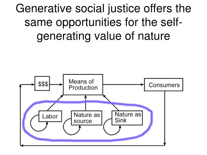 Generative social justice offers the same opportunities for the self-generating value of nature